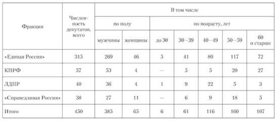 комбинированная таблица по статистике